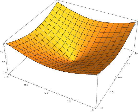 distance_wo_sqrt1.jpg