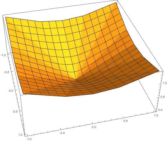 distance_wo_sqrt18.jpg