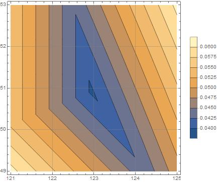 distance_wo_sqrt25.png