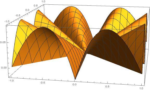 distance_wo_sqrt3.jpg