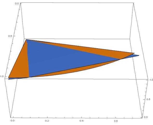 distance_wo_sqrt35.jpg