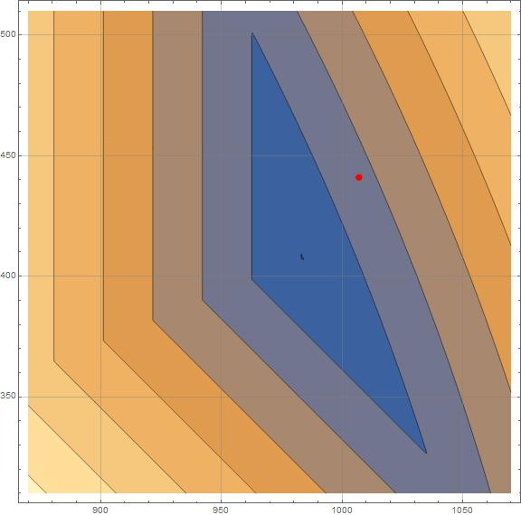 distance_wo_sqrt41.png