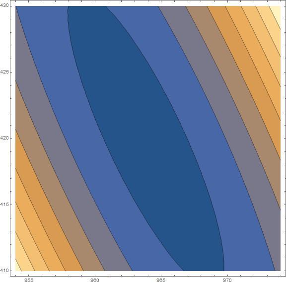 distance_wo_sqrt6.jpg