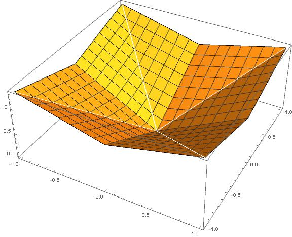 distance_wo_sqrt7.jpg
