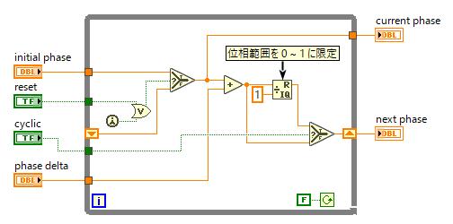 wavegen-phase-generator.png