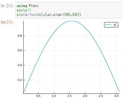 plot-function1.png