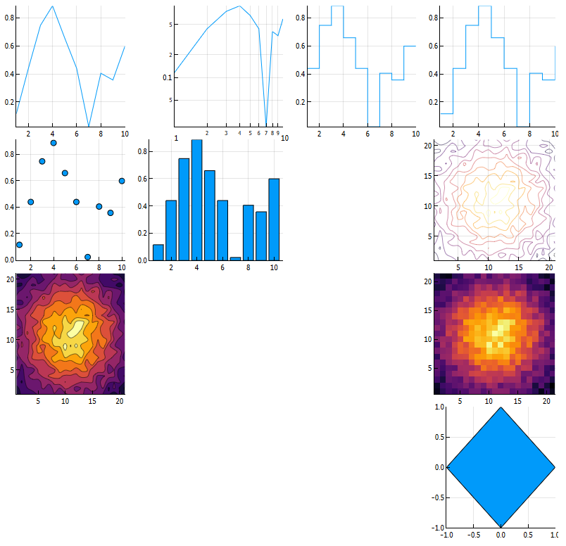 test-julia-plotly2.png