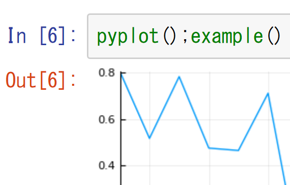 test-julia-plots-pyplot.png