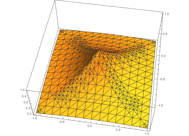mathematica-mesh-optimization2.png