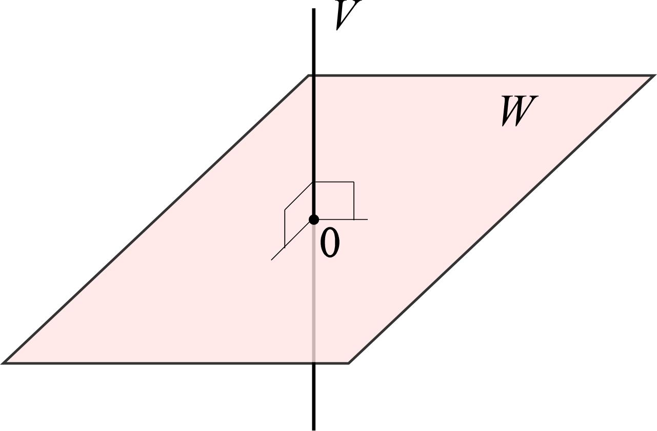perpendicular.png