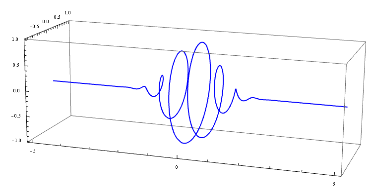 wave-packet.png