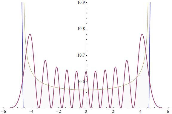 harmonic-density.png