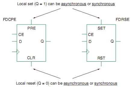 async_sync.png