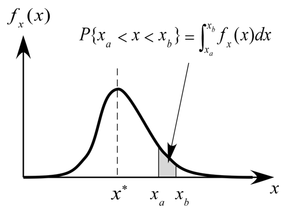 probability_density_function.png