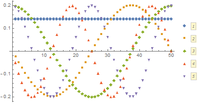 cyclic-boundary_waves.png