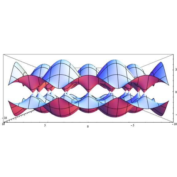 graphene-dispersion5.jpg