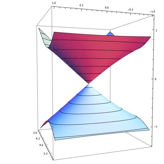 graphene-dispersion6.jpg