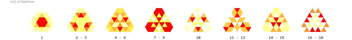 l=5 - showldos.png