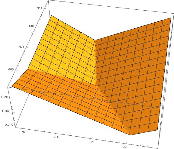 distance_wo_sqrt10b.jpg