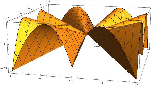 distance_wo_sqrt11.jpg