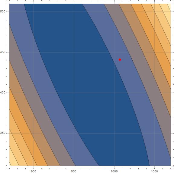 distance_wo_sqrt40.png