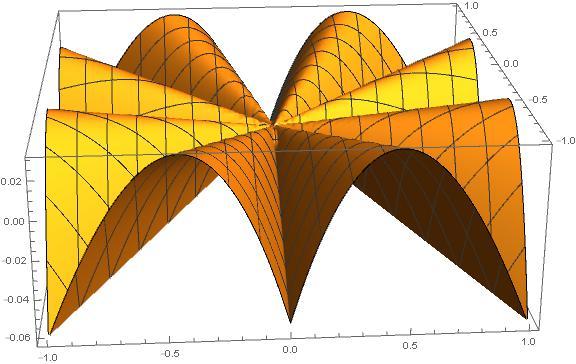 distance_wo_sqrt5.jpg