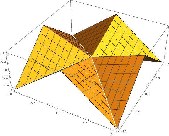 distance_wo_sqrt8.jpg