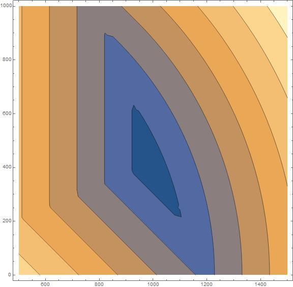 distance_wo_sqrt9.jpg
