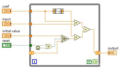 iir-module.png