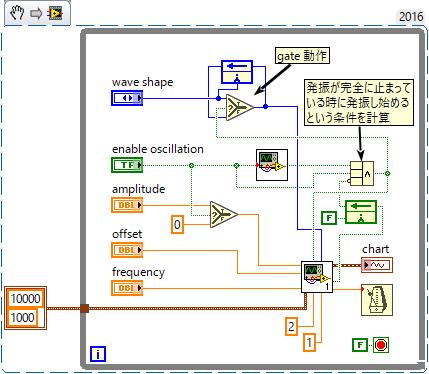 wavegen-safe-example.png