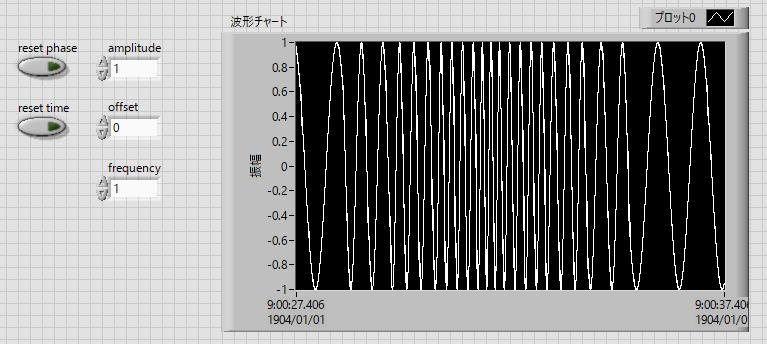 wavegen-sin-example-panel.png