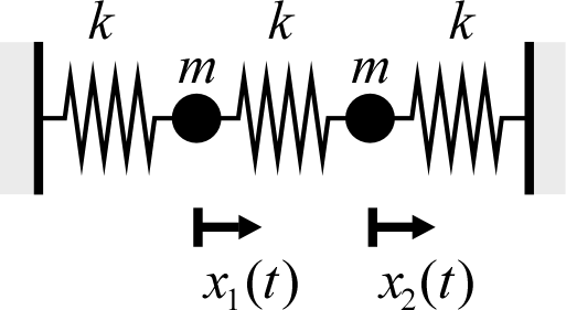 coupled_oscillation1.png