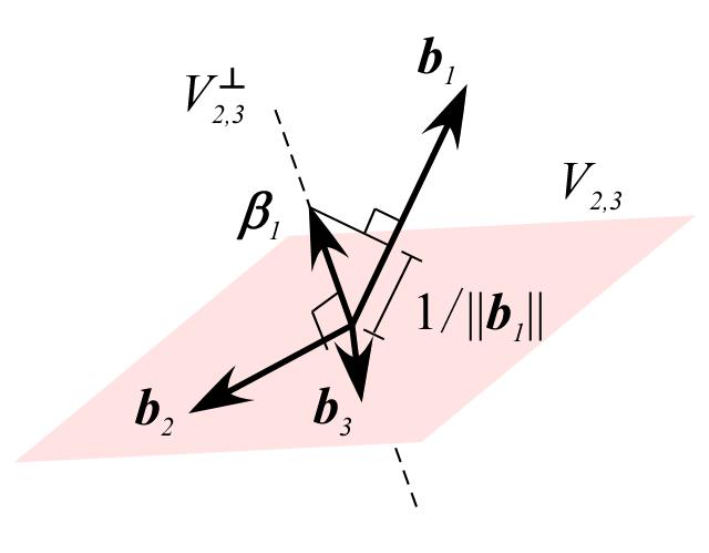 inverse_basis.png