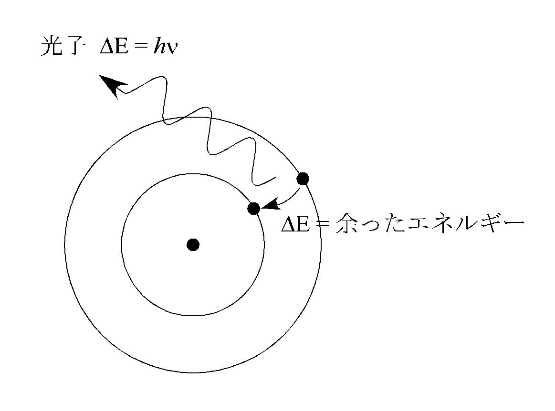 atomic-emissions.png