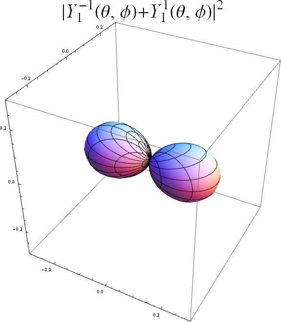 Y1-0x.jpg