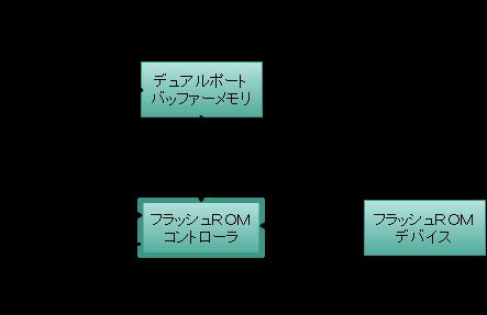 コントローラ配置.png