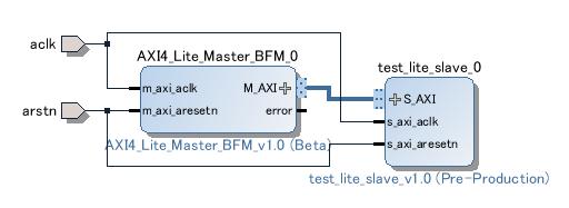 axi4_lite_master_bfm-design.png