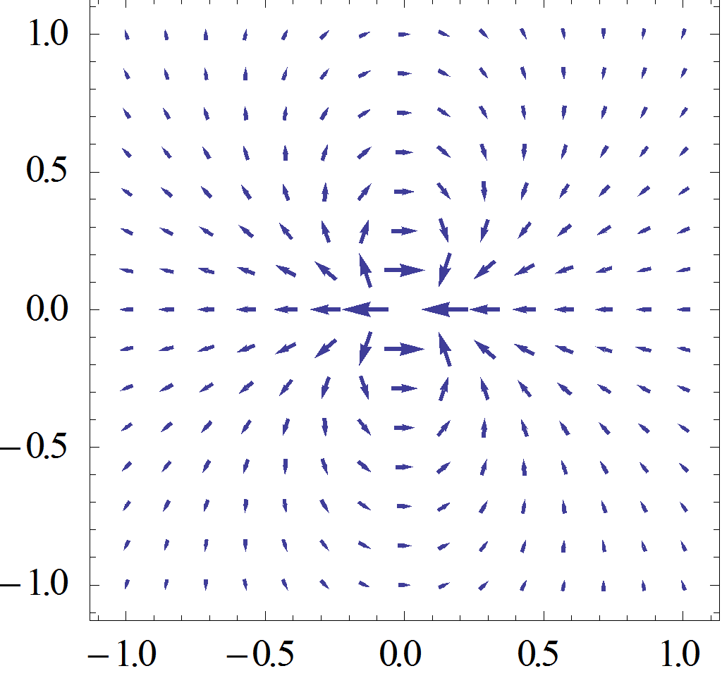 dielectric polarization-2.png